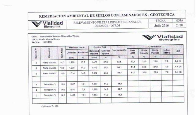alta_ 20160626_0707_Informe pileta de lixiviados-01